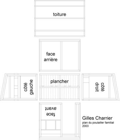 la construction du poulailler. Black Bedroom Furniture Sets. Home Design Ideas